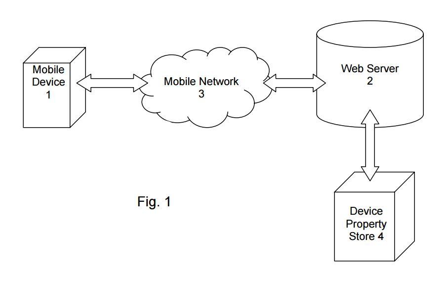 Device detection patent for DeviceAtlas