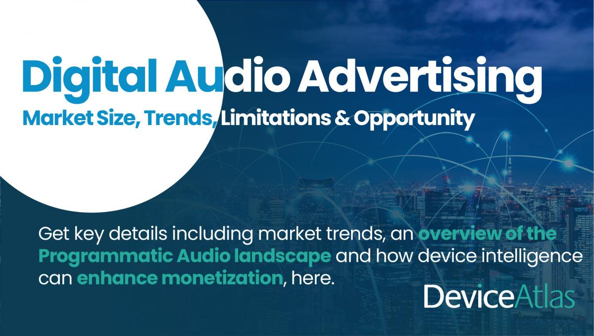 Digital Audio Advertising Image | Device Intelligence