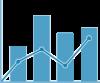 Mobile market statistics