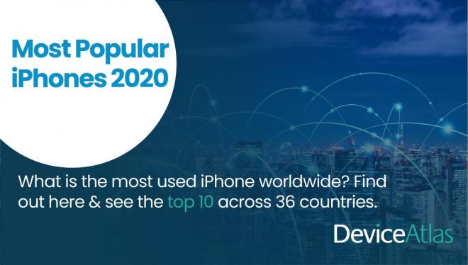 Most popular iPhones 2020 image | Device Intelligence | DeviceAtlas